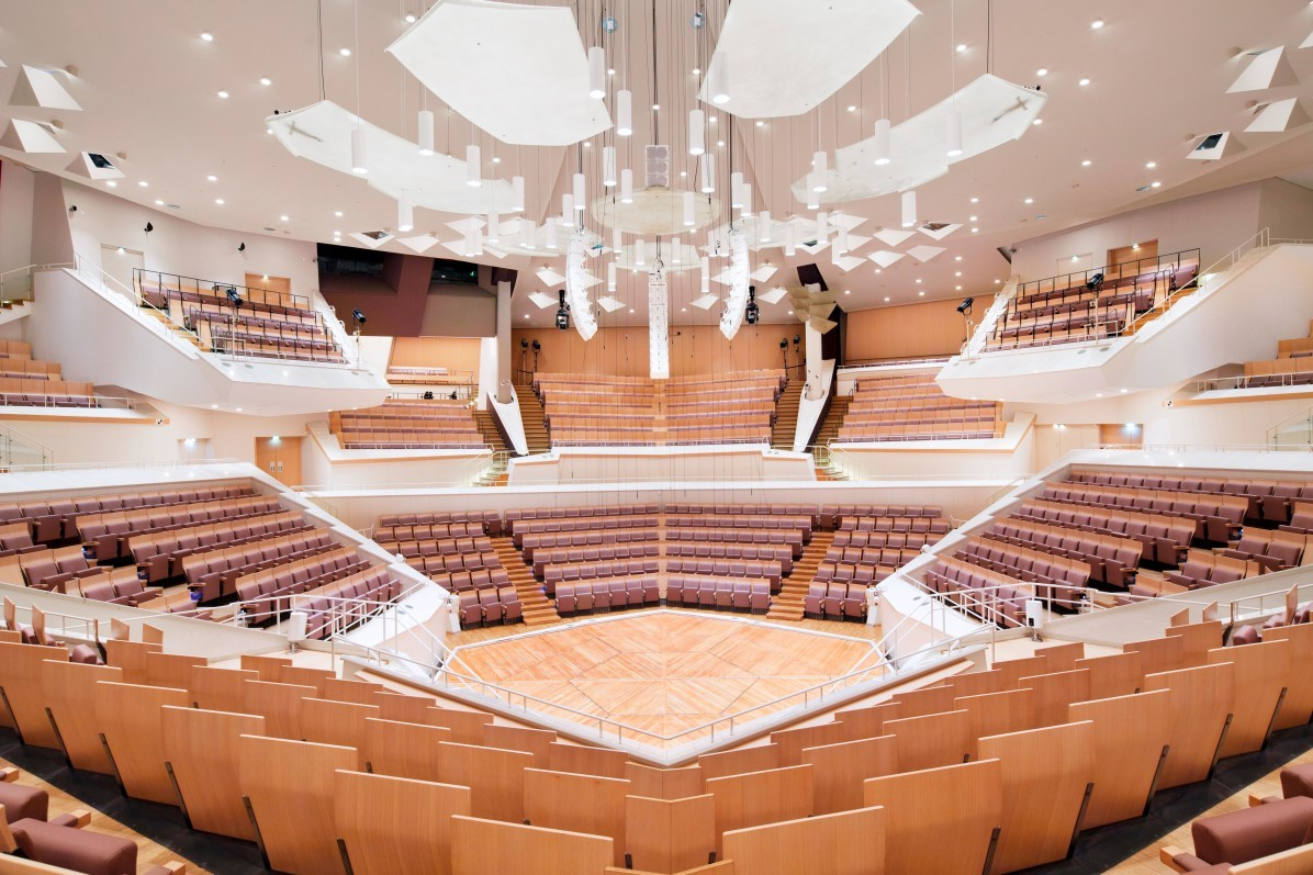 Berliner Philharmoniker in Berlin